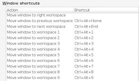Shortcuts view with now with readable labels